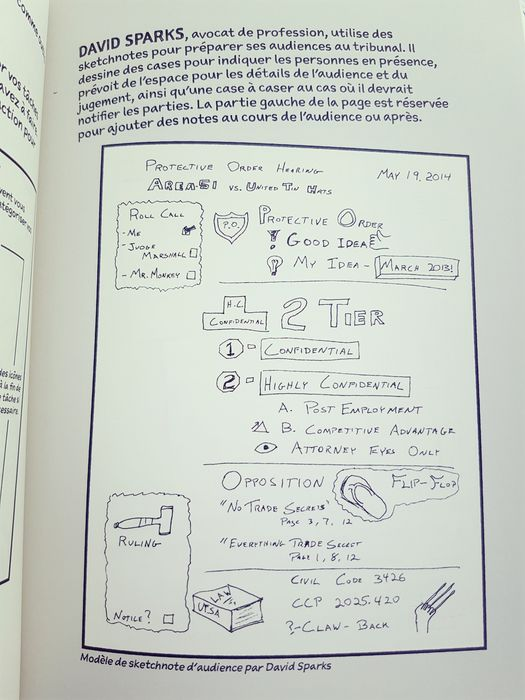 Le guide avancé du sketchnote de Mike Rohde, Eyrolles, 2017